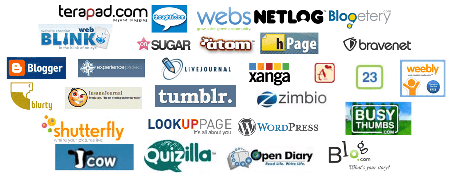 Web 2.0 Sites for Link Building Rank Trends - Buy High Quality Backlinks