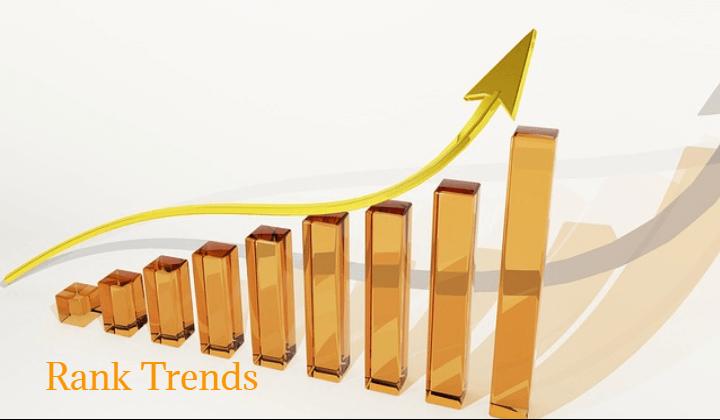 Success - Rank Trends