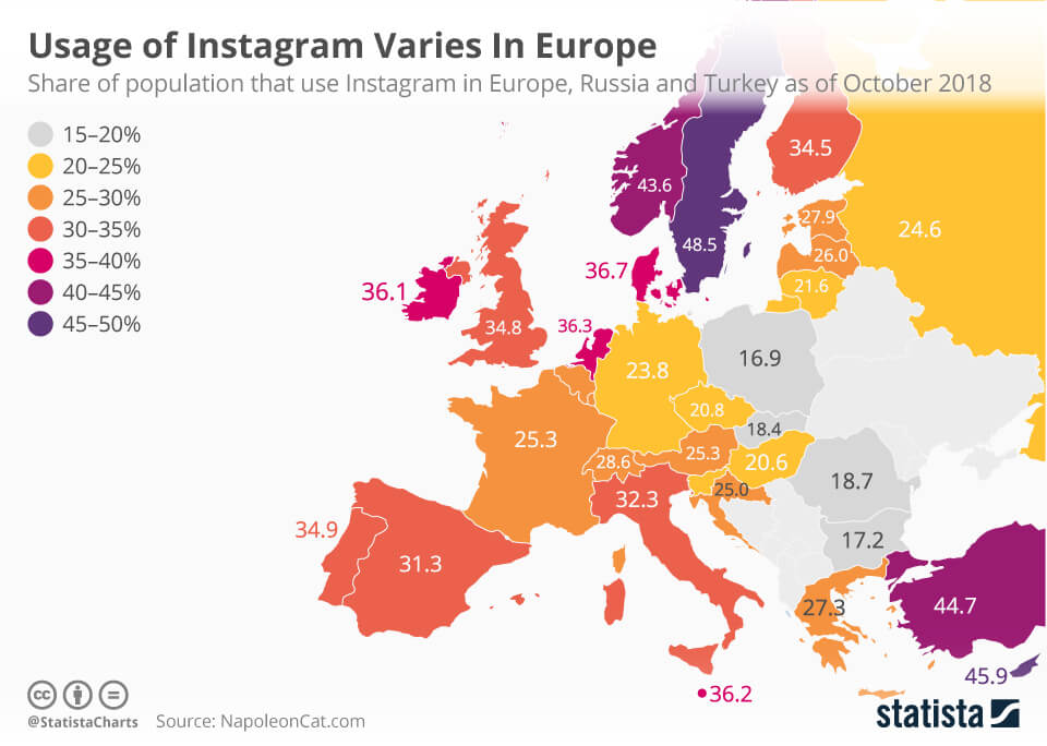Usage of Instagram Varies In Europe