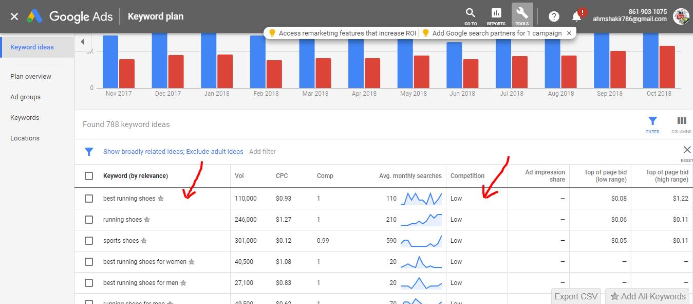 Google Ads Keywords Tools