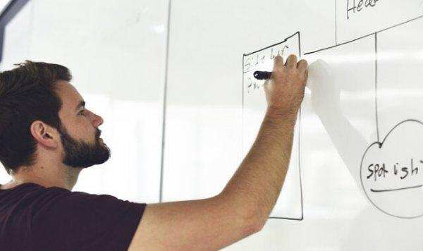 whiteboard explainer video service