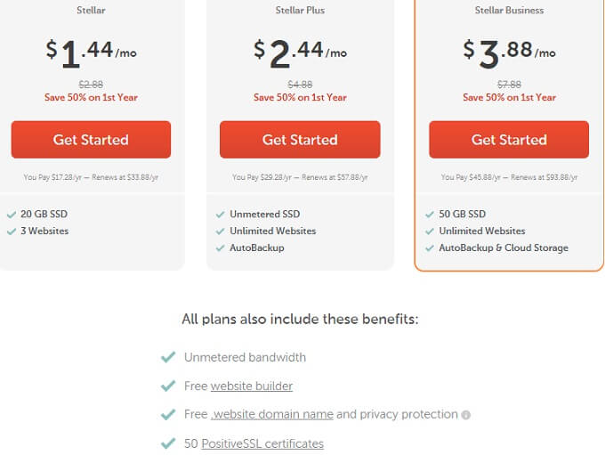 namecheap best web hosting company